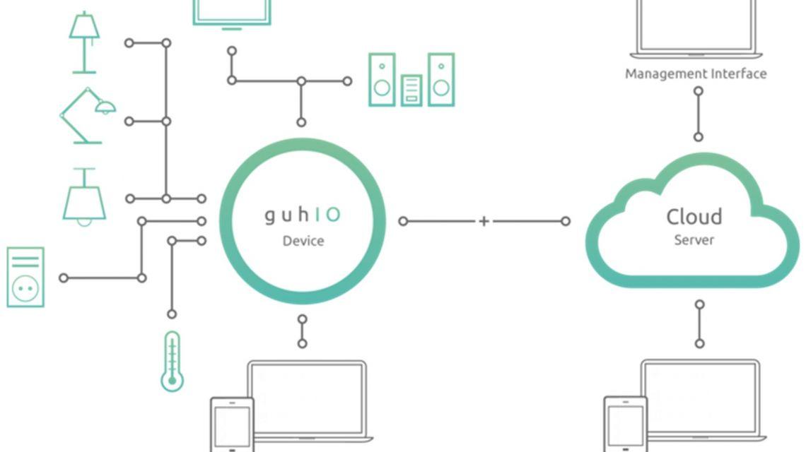 guhio eigene devices fit f r das smart home und iot machen. Black Bedroom Furniture Sets. Home Design Ideas