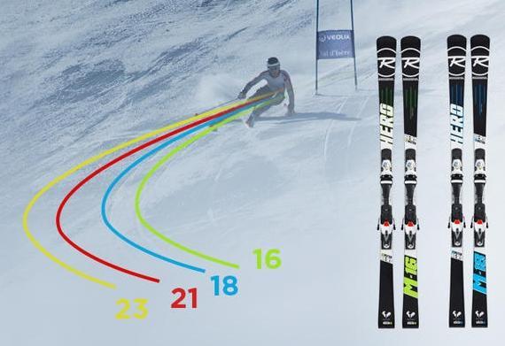 Rossignol und PIQ Robot analysieren die Performance mit Sensoren im Ski