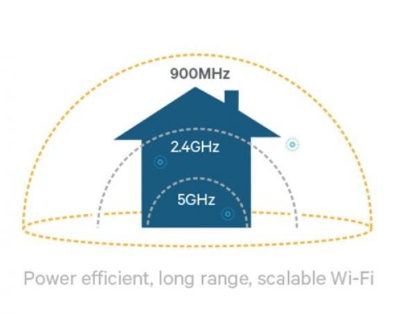 Wi-Fi Standard IEEE 802.11ah @ qualcomm.com