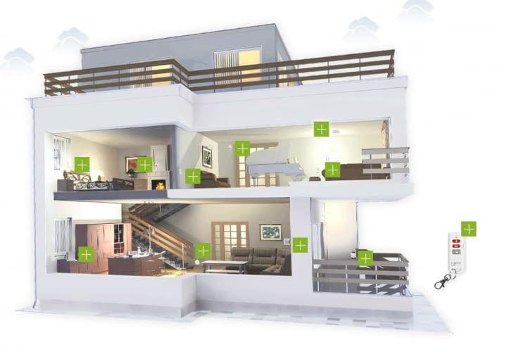 Mobilcom-Debitel Smart Home @ www.mobilcom-debitel.de