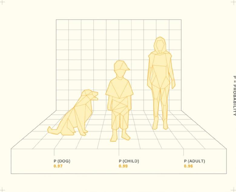 Durch 3D-Technologie mit Computer Vision wird ermittelt, wer genau vor der Linse steht: Haustier oder Kind, Familienmitglied oder unbekannte Person