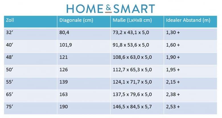Der ideale Abstand zu einem Smart TV