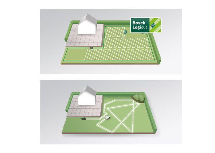 Im Vergleich zu anderen Mährobotern mäht der Bosch Indego 350 in parallelen Mähbahnen