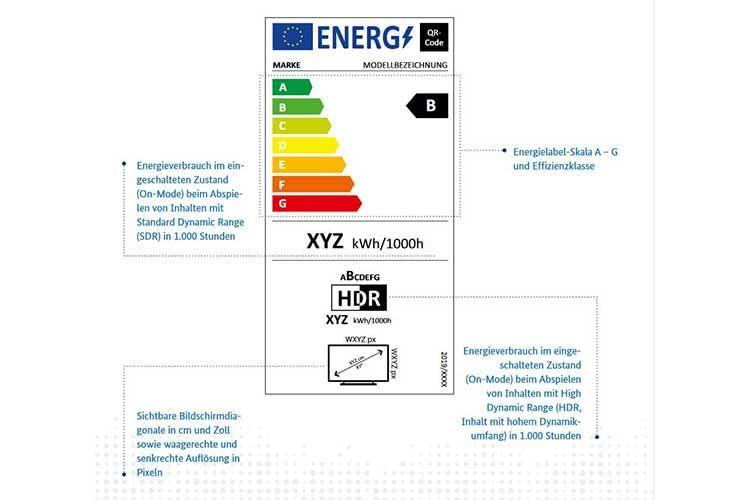 So sieht das neue EU-Energielabel für Fernseher aus
