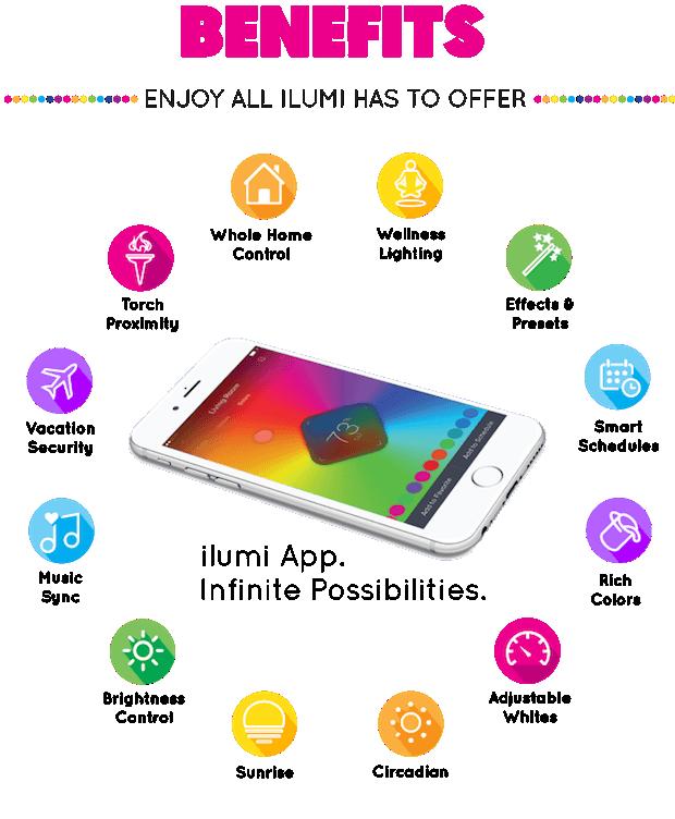 ilumi Smartstrip App