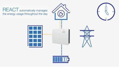 """""""REACT"""" Energiespeichersystem von ABB"""