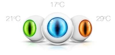Die Fibaro Motion Sensor Temperatur-Angabe wird in knalligen Farben angezeigt
