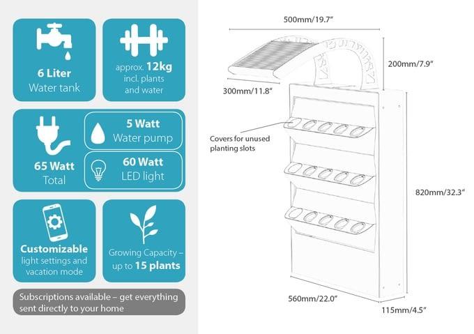Interior Gardening spart Wasser, Energie und Ressourcen - mit Herbert zum Beispiel