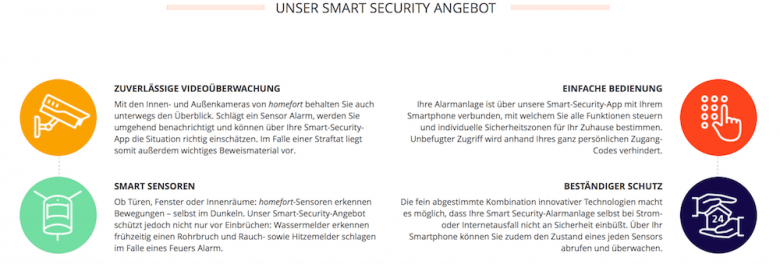 homefort Smart Security Angebot