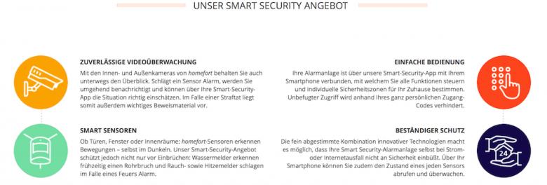 homefort Smart Security Angebot