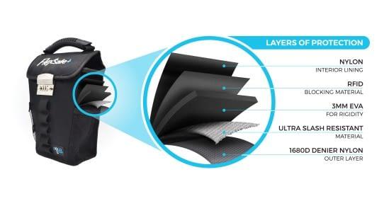 Der tragbare Safe besteht aus besonders resistenten Schutzschichten