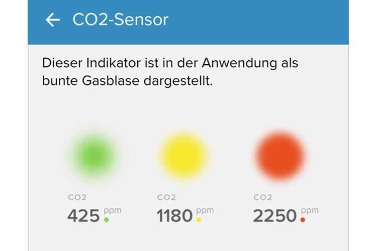 Legende der CO2-Werte: Die Netatmo-App liefert auch Hintergrundwissen