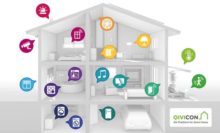 was kostet ein smart home wirklich. Black Bedroom Furniture Sets. Home Design Ideas