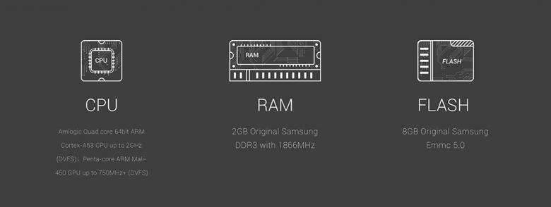 MEMOBOX UFO RAM und CPU
