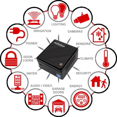 HomeSeer Home Automation bietet eine Vielzahl an kompatiblen Geräten