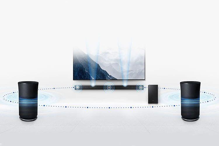 Das Soundsystem Samsung HW-K850 lässt sich optional mit 360-Grad-Rücklautsprechern erweitern