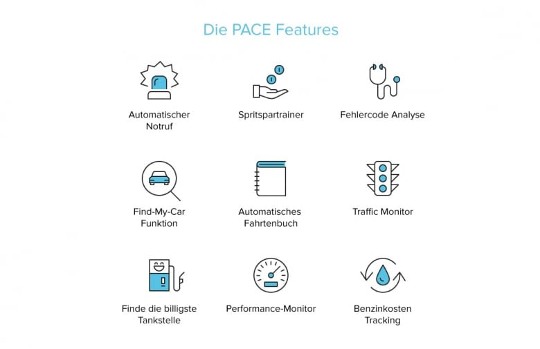 Die PACE Features in der Übersicht - Der einfache Weg zum Smart Car