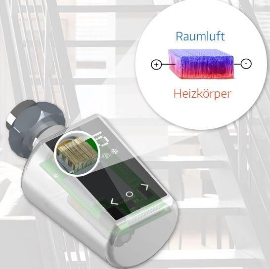 Im smarten Thermostat reicht schon der Temperaturunterschied zwischen Raumluft und Heizkörper für die Erzeugung der Betriebsenergie