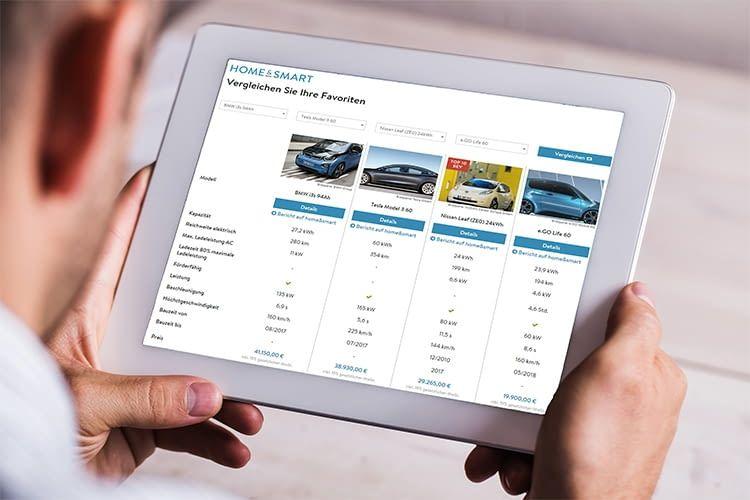 Mit dem home&smart Elektroautovergleich das richtige Fahrzeug finden