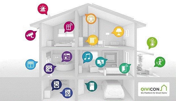 Das QIVICON Smart Home