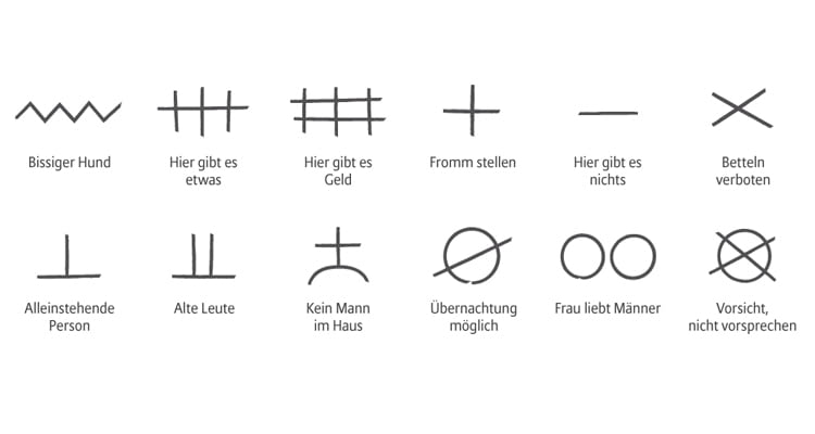 Auszug aus dem Gaunerzinken-Alphabet