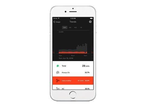 Die App steuert alle Geräte @ Sense
