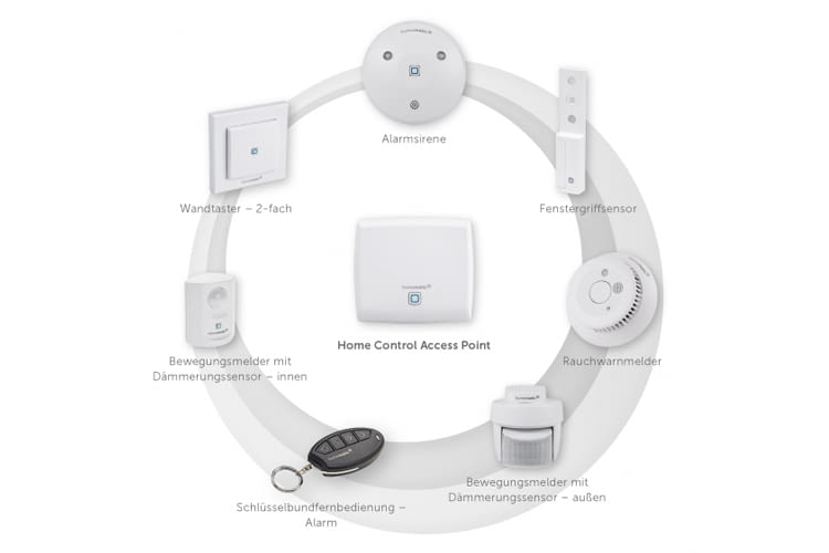 homematic ip von eq 3 im test smart home system per plug. Black Bedroom Furniture Sets. Home Design Ideas