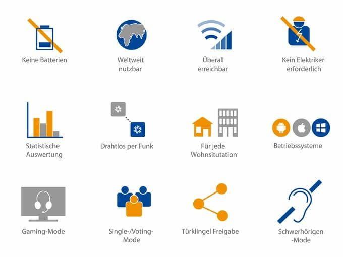 Eigenschaften des mydbell Klingelsystems - Smart Home Erweiterung