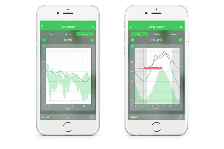 Blick in den Heat Report in der Wiser Heat App. Links die Monats- und rechts die Tagesansicht