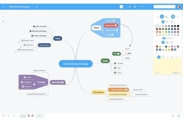 MindMeister bietet die Option Mindmaps direkt in Präsentationen zu verwandeln