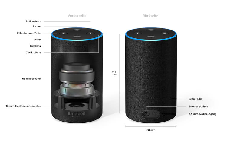 Je nach Echo Modell variiert die technische Ausstattung. Hier ist der Klassiker, Amazon Echo 2, zu sehen