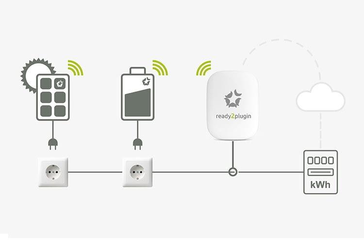 ready2plugin macht den Elektriker bei Solarstrom-Installationen überflüssig