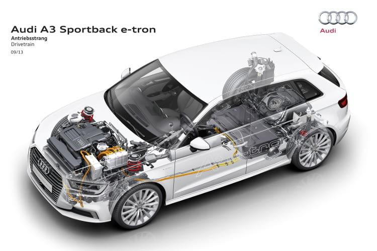 Audi A3 Sportback e-tron Hybridsportler aus Ingolstadt mit zwei Herzen