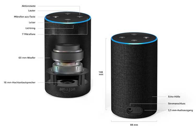 Die Stoffbespannung von Amazon Echo (2. Generation) machte den Lautsprecher wohnzimmertauglicher