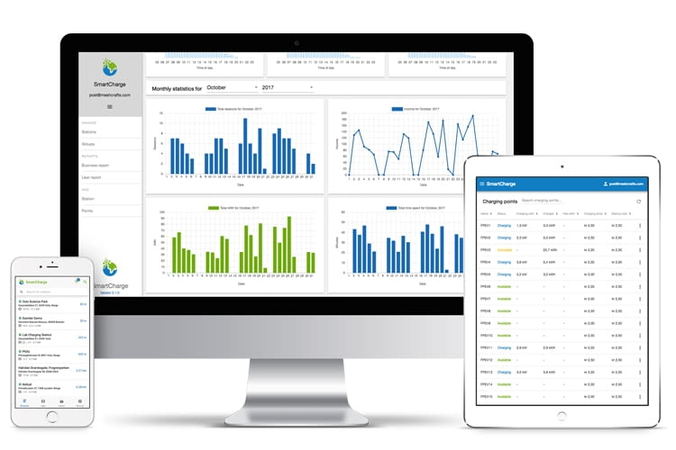 Das SmartCharge-Konzept setzt sich aus App-Version und Dashboard zusammen