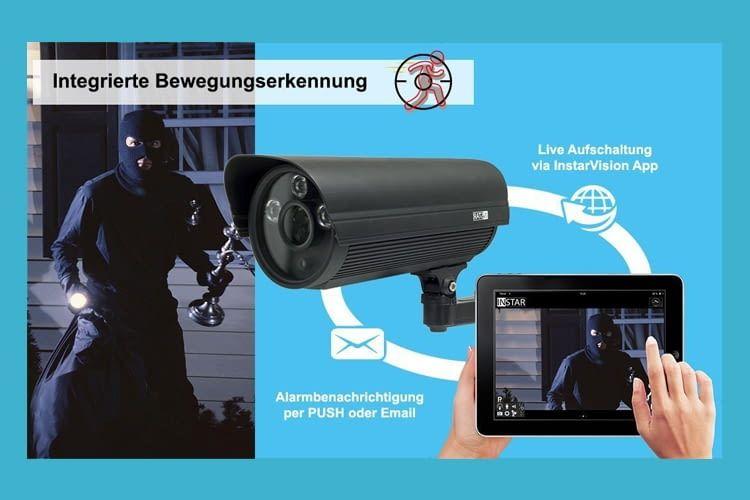 IN-5907HD erkennt Bewegungen automatisch und reagiert sofort