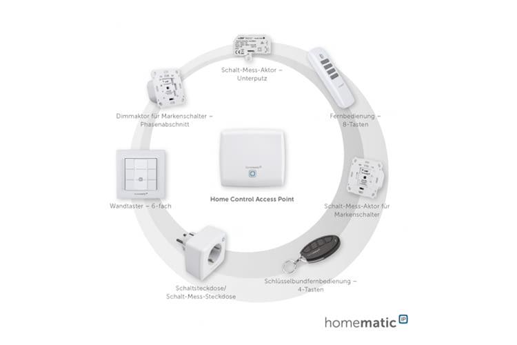 Das Homematic IP Smart Home-System lässt sich auch in bereits vorhandene Installationen integrieren