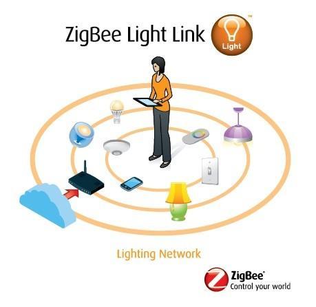 Zigbee Lighting Network Logo