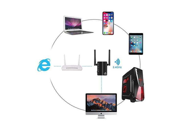 Der WLAN-Repeater Dootoper N300 ermöglicht auch die Verbindung via LAN-Kabel