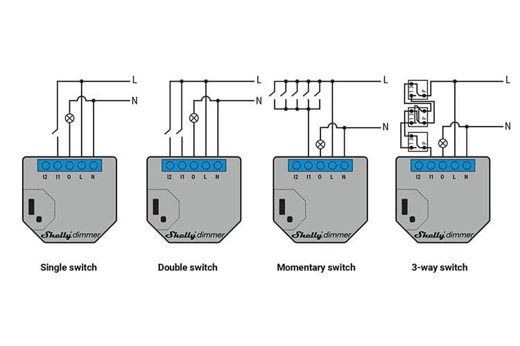 Der Shelly Dimmer 2 kann an verschiedene elektrische Verbraucher angeschlossen werden