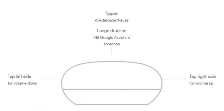 Google Home Mini hat eine Touch-Oberfläche