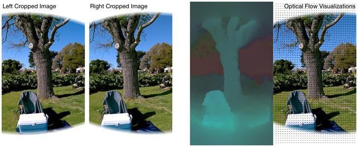 So sieht der Bildaufbau bei der Surround 360 Grad von Facebook aus