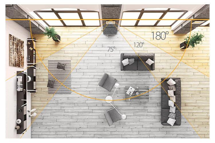 Dieses Beispiel zeigt den unterschiedlichen Erfassungswinkel verschiedener Kameras