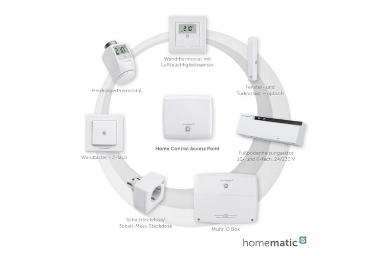 homematic ip von eq 3 im test smart home system per plug play. Black Bedroom Furniture Sets. Home Design Ideas