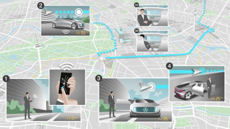 Bosch und Daimler wollen gemeinsam ein System für automatisiertes und fahrerloses Fahren entwickeln