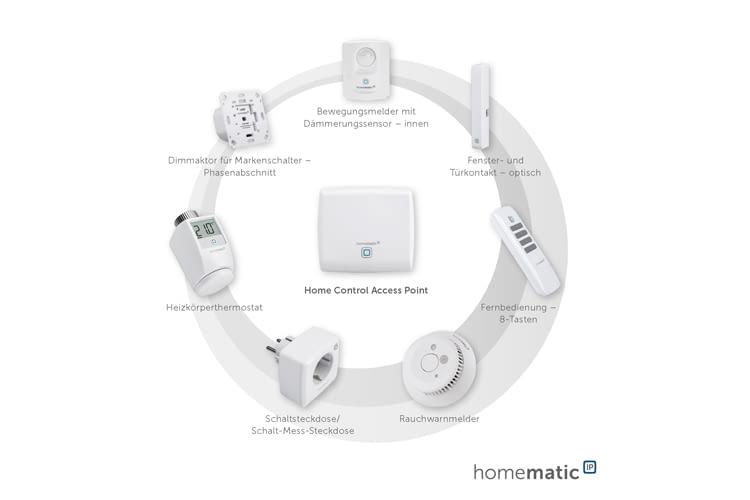 Rolläden, Jalousien und Markisen lassen sich mit dem Homematic IP-System automatisch steuern