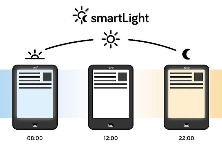 smartLight macht das Lesen mit Tolino Epos viel angenehmer