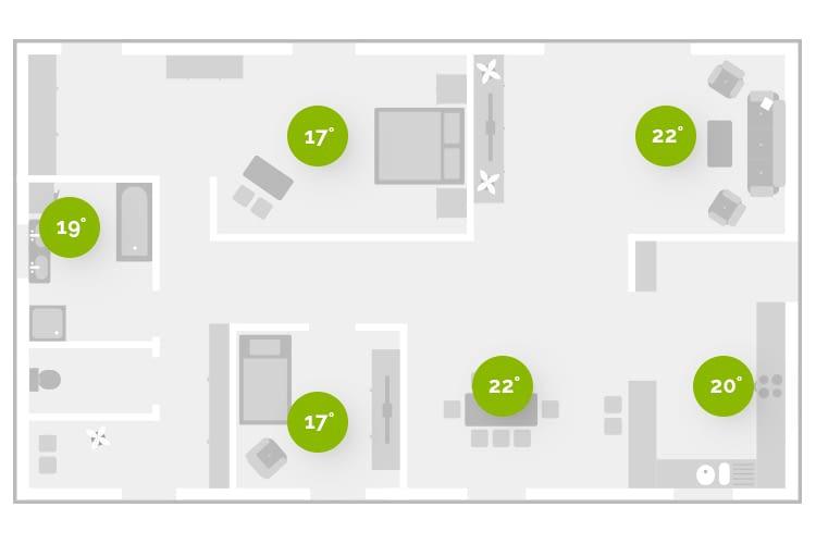 Loxone Heizungssteuerung - Räume individuell temperieren