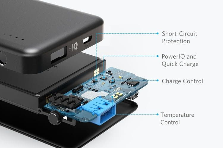 Anker PowerCore II Slim Powerbank verfügt über eine Temperatur- und Ladekontrollfunktion
