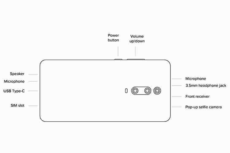Xiaomi Mi 9T Pro: Selbst an einen 3,5 mm Klinkenstecker hat Xiaomi gedacht